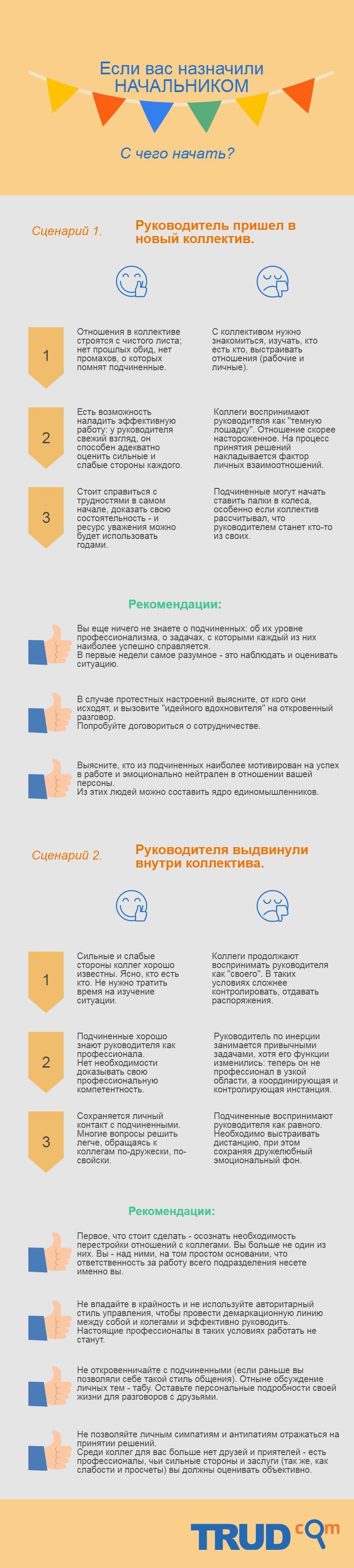 """Инфографика на тему """"Как себя вести, если назначили начальником"""""""