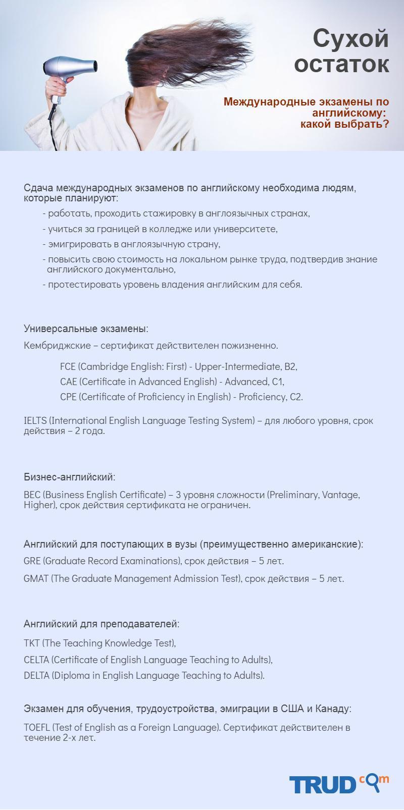 """Инфографика на тему """"Международные экзамены по английскому"""""""