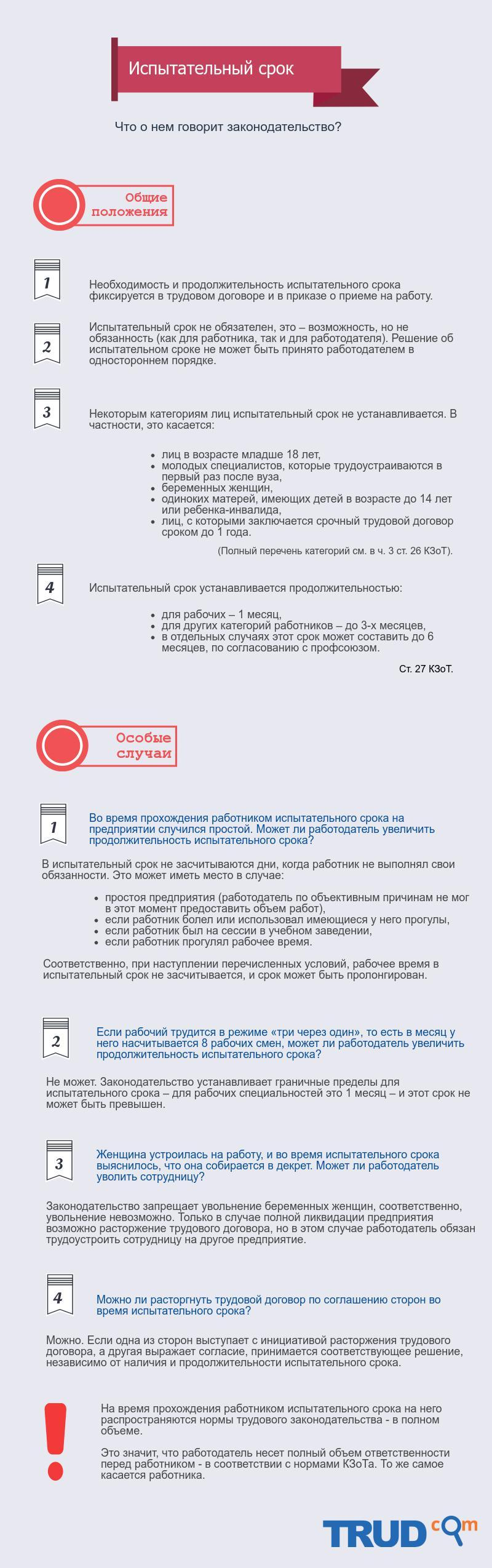 """Инфографика на тему """"Испытательный срок: что о нем говорит законодательство"""""""