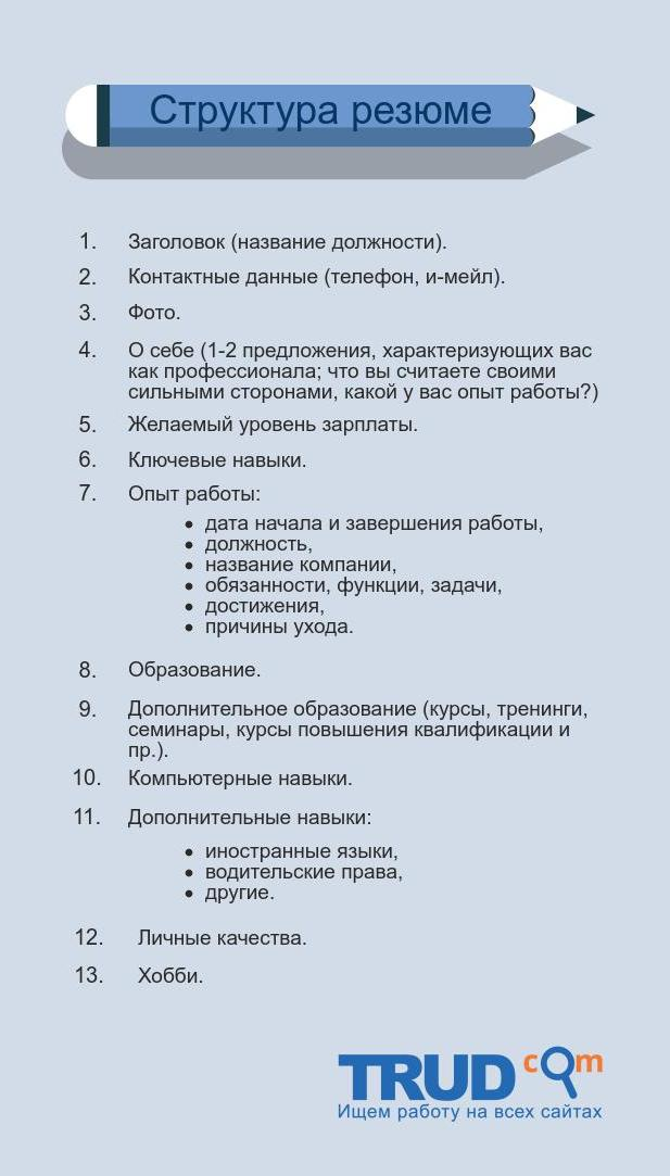"""Схема """"Структура резюме"""""""