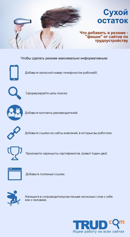 """Инфографика на тему """"Как сделать резюме идеальным"""""""