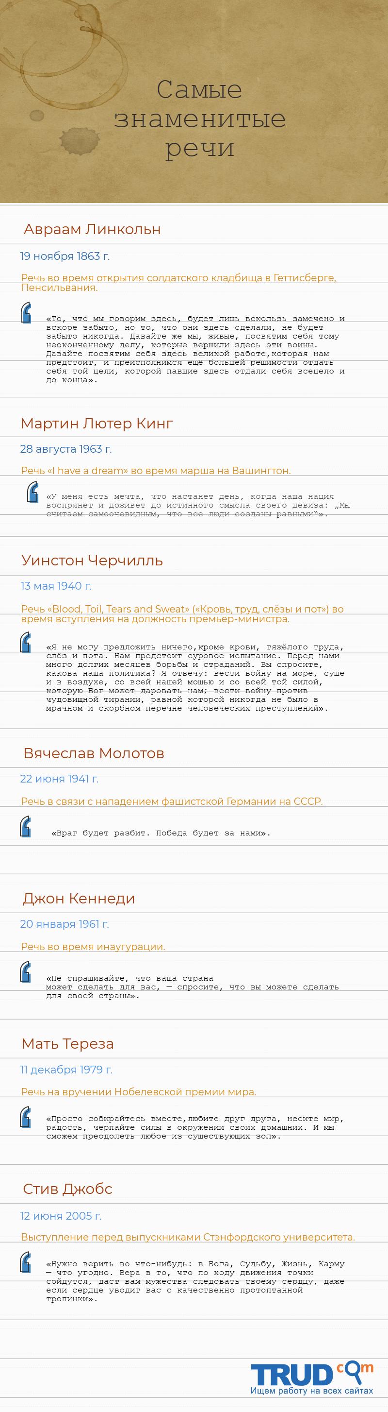 "Инфографика на тему ""Знаменитые речи"""