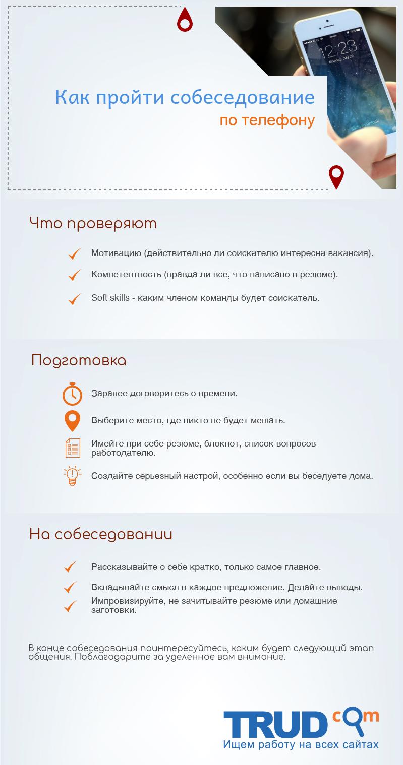 """Инфографика на тему """"Как пройти собеседование по телефону"""""""