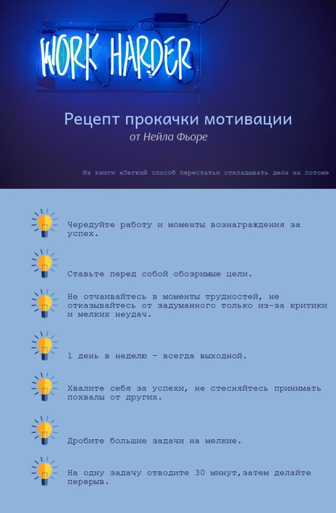 """Инфографика на тему """"Как себя мотивировать на работе"""""""
