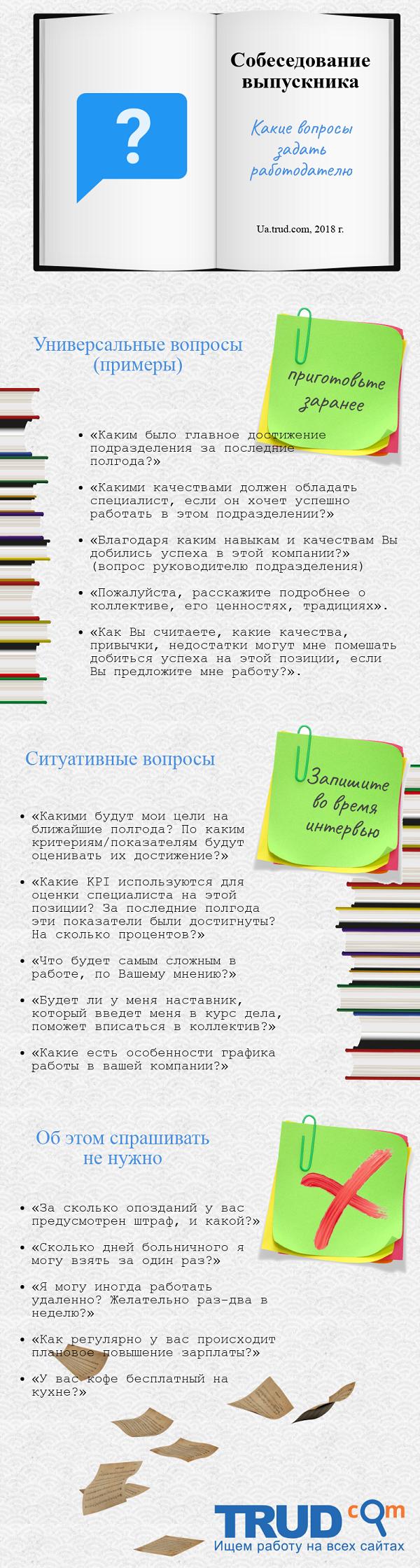 """Инфографика на тему """"Какие вопросы задать на собеседовании выпускнику"""""""