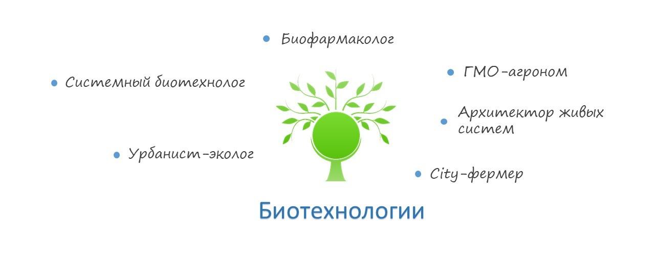 Профессии будущего в биотехнологиях