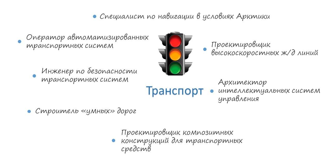 Профессии будущего на транспорте