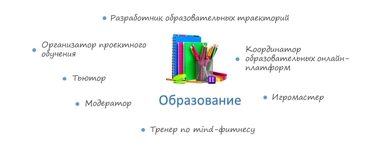 Профессии будущего в образовании