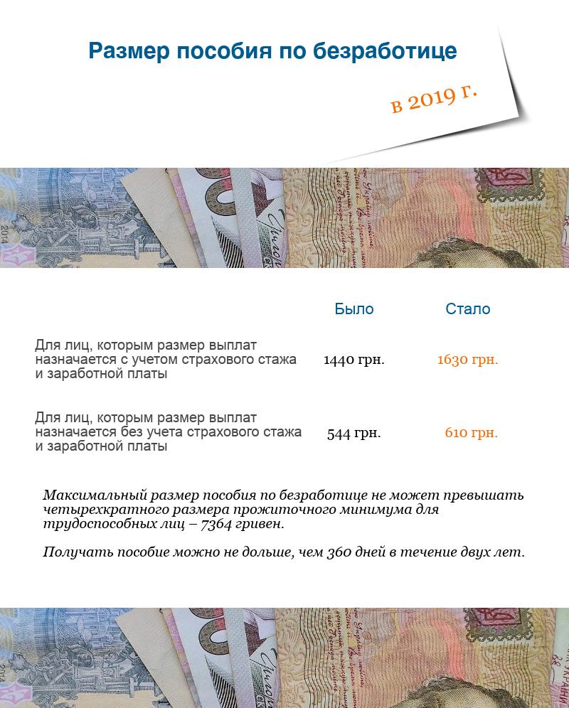 Размеры пособия по безработице в Украине в 2019 г.